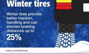 Winter Tire Discount and Automobile Insurance