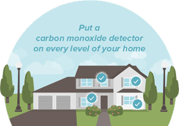 Put a Carbon Monoxide Detector on Every Level of your Home