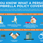 Understanding Umbrella Liability Insurance