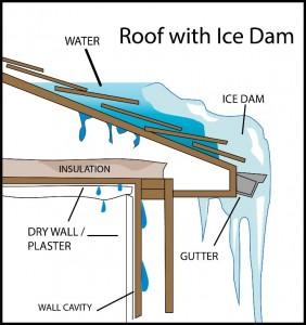 roofdiagram